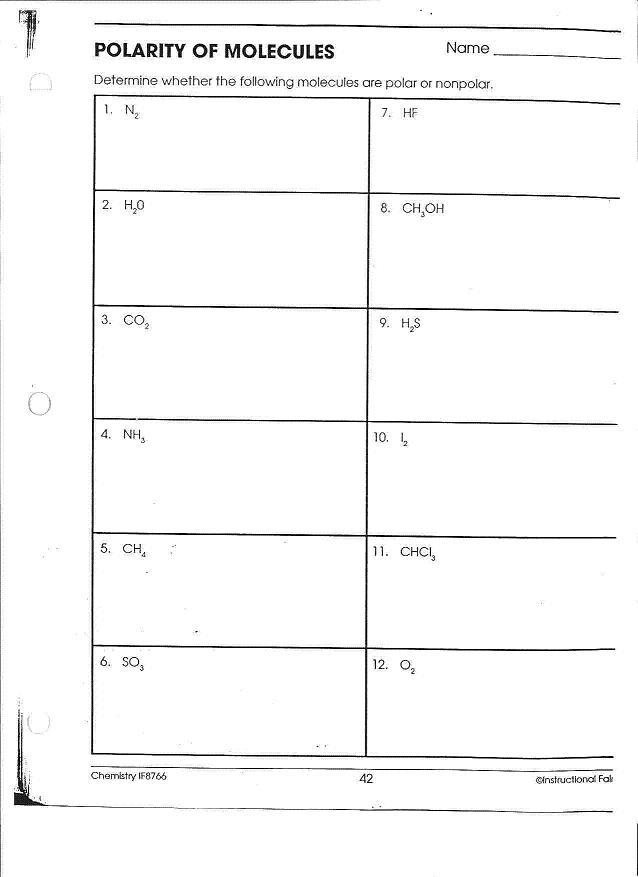 A Chem Chapter 12 Worksheet Reveiw Chemical Bonding